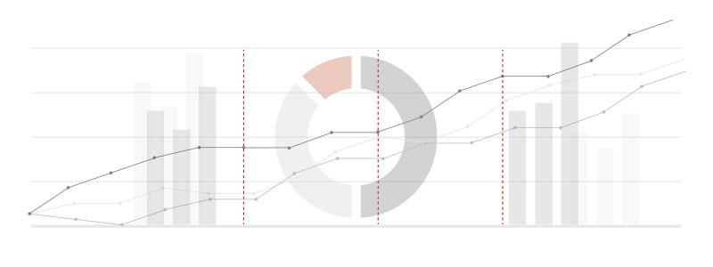Graphique Excel