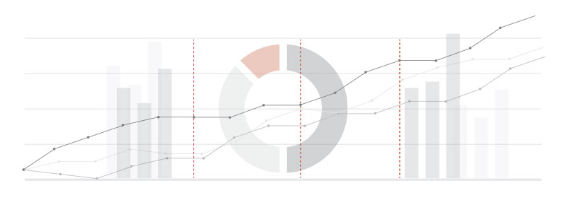 Acomba, créer un graphique Excel
